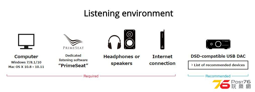Listening Enviroment.jpg