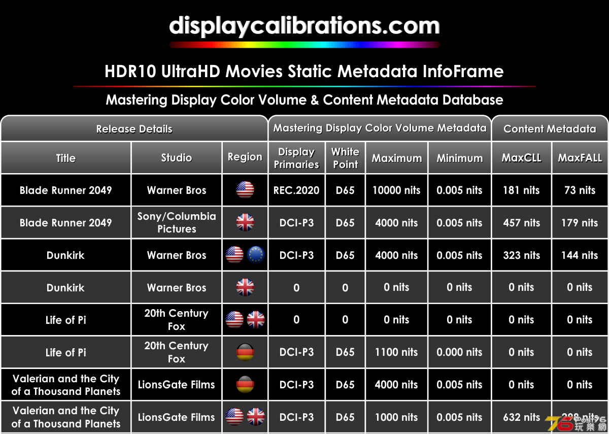 HDR10_UltraHD_Movies_Static_Metadata_InfoFrame_Sample.png