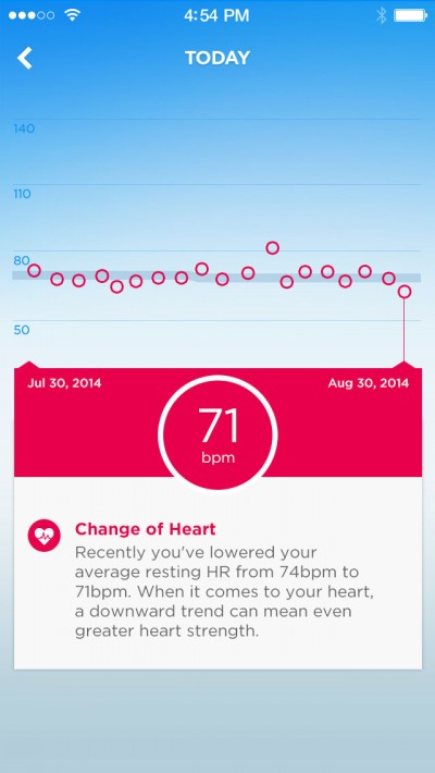 App screenshot 01 - New heart rate tracking feature that allows you to see your resting heart rate change over time