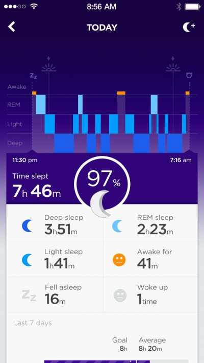 App screenshot 02 - New sleep feature with 4 stages - Wake, Light, REM and Deep sleep