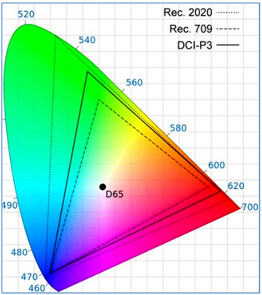 006#012 Wide Color Gamut