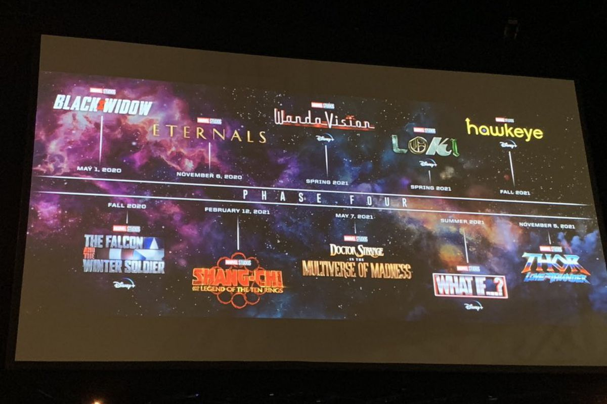 Fase 4 Marvel Cinematic Universe.